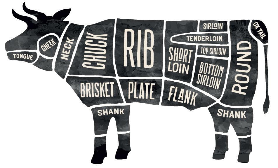 flank_steak